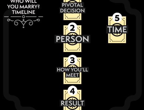 """Who Will I Marry?"" Timeline Tarot Spread"
